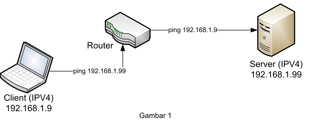 ipv6-1