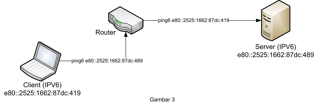 ipv6-2-3